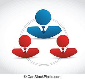 people communication diagram illustration