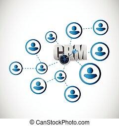 people crm network illustration design