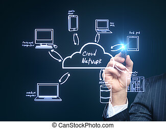 cloud network server - people drawing cloud network server