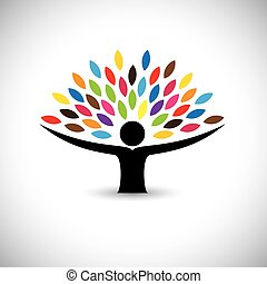 people embracing tree or nature - eco lifestyle concept vector. This graphic also represents harmony, nature conservation, sustainable development, natural balance, development, healthy growth