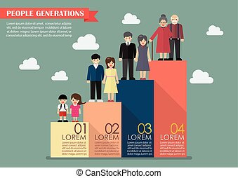 People generations bar graph