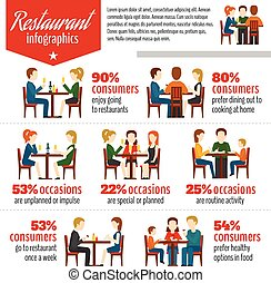 People in restaurant infographics set with meeting occasion symbols vector illustration
