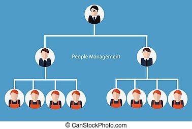 People management business concept illustration