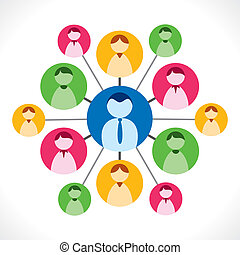 people network or people relation with leader, business ...