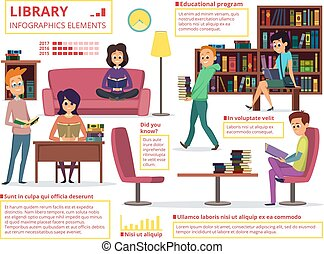 People reading books in library. Infographic design template with place for your text
