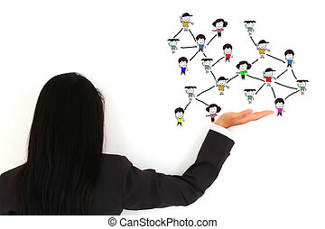 People social network communication