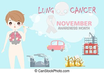 people with lung cancer cocnept on the blue background