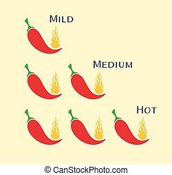 pepe peperoncini rossi, mezzo, caldo, mite, vettore