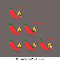 peperoni, chilli, vettore, scala, rosso