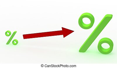 Percent rate increase - The red arrow shows the growth of...