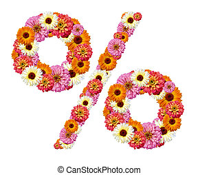 Percent sign from flowers