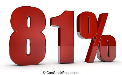 percent,81