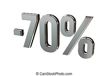 Percentage as symbol