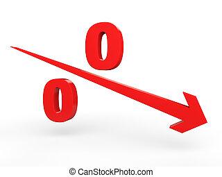 Percentage decrease concept
