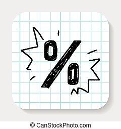 percentage doodle