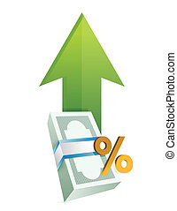 percentage financial business graph