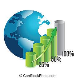percentage graph and globe illustration design over white