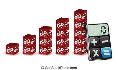 percentage graph and modern calculator