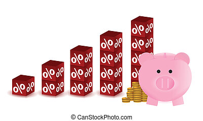 percentage savings graph
