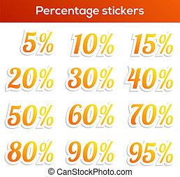 Percentage sticker set - Isolated set of 14 percentage...