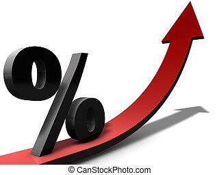 percentage, toenemend