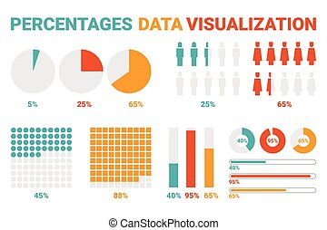 Percentages Data Visualization - Percentage data...