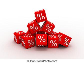 percents concept