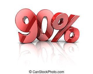 percents, kilencven