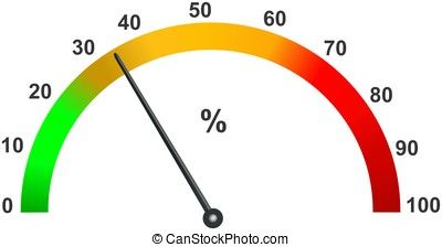 percentual, orizzontale, tachograph, colorato