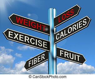 perda, fibra, peso, signpost, mostrando, calorias, fruta, ...