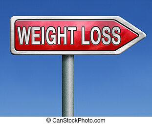 perda, peso