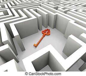 perdido, solução, tecla, labirinto, segurança, mostra