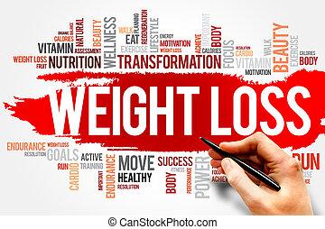 perdita, peso
