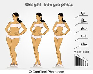 perdita peso, palcoscenici, femmina, infographics, vettore, illustration., weight-