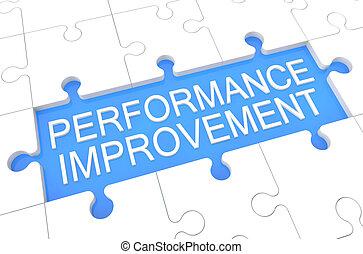 performance, amélioration