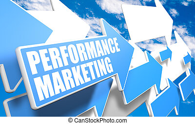 performance, commercialisation