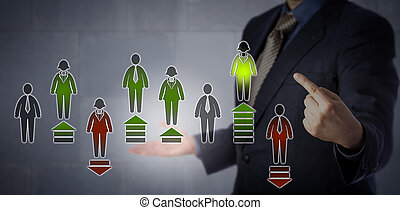 performance, concept, estimation, ressources, humain