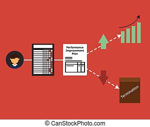 Performance Improvement Plan after bad performance review vector