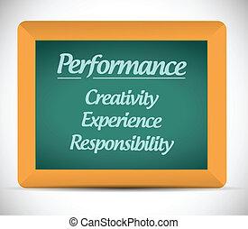 performance keys on a chalkboard. illustration design over a white background