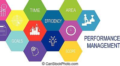 Performance Management Concept.