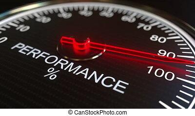Performance meter or indicator conceptual animation - Analog...