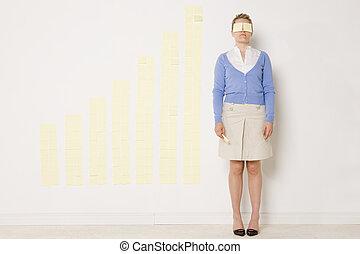 Performance reminders - woman standing next to reminder...