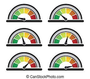 set of performance or speed meter