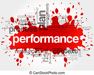 Performance word cloud