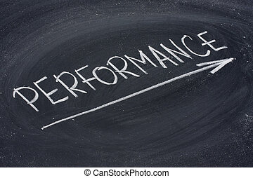 performance word on blackboard