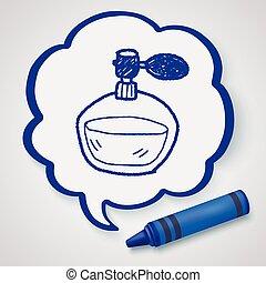 perfume doodle
