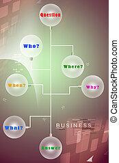 pergunta, mapa