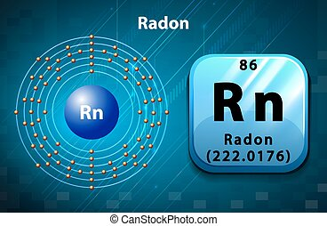 Periodic symbol and diagram of Radon illustration