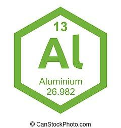 Periodic table Al