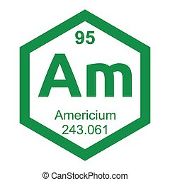 Periodic table americium